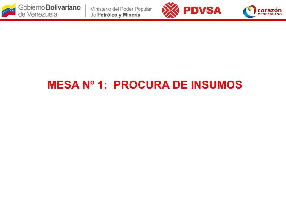 Propuestas en conjunto Reunión especifica para discutir con PDVSA sobre el diseño de sus reparaciones especiales (Buque Tanques para suministro de los combustibles al alto Orinoco)