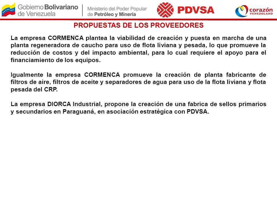 PROPUESTAS DE LOS PROVEEDORES La empresa CORMENCA plantea la viabilidad de creación y puesta en marcha de una planta regeneradora de caucho para uso d