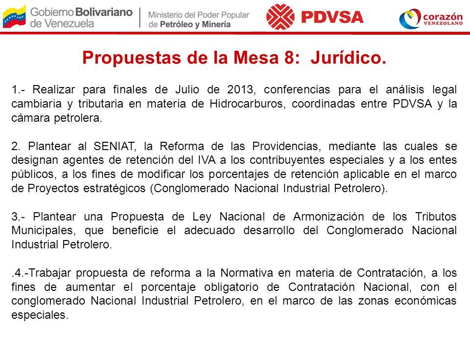 Propuestas de la Mesa 8: Jurídico. 1.- Realizar para finales de Julio de 2013, conferencias para el análisis legal cambiaria y tributaria en materia d