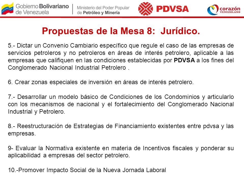 Propuestas de la Mesa 8: Jurídico. 5.- Dictar un Convenio Cambiario específico que regule el caso de las empresas de servicios petroleros y no petrole