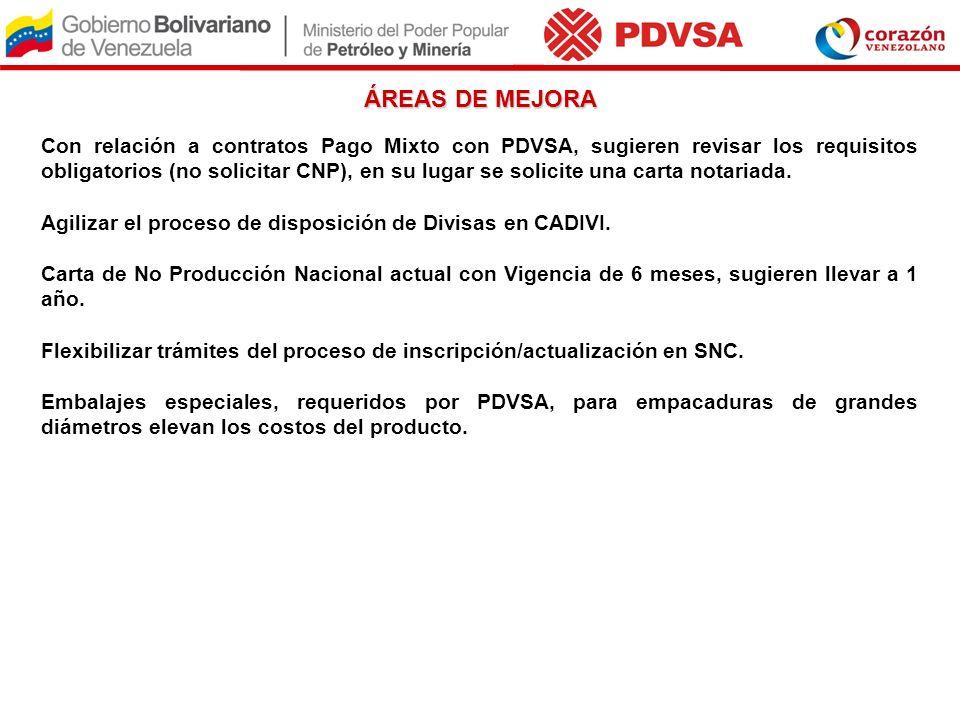 Con relación a contratos Pago Mixto con PDVSA, sugieren revisar los requisitos obligatorios (no solicitar CNP), en su lugar se solicite una carta nota