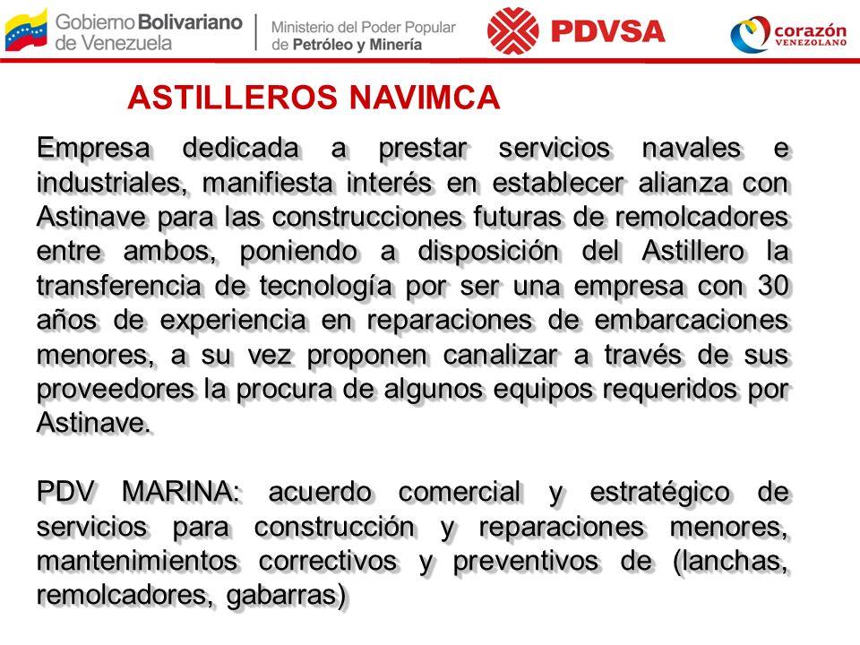 ASTILLEROS NAVIMCA Empresa dedicada a prestar servicios navales e industriales, manifiesta interés en establecer alianza con Astinave para las constru