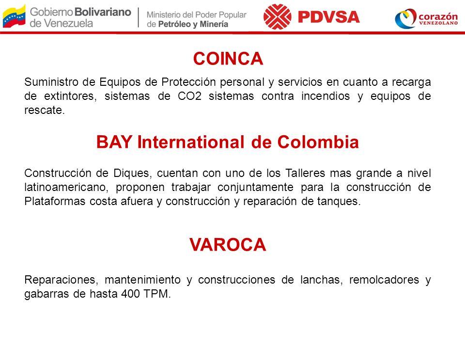 OBJETIVOS ESPECIFICOS Promover el desarrollo de la industria manufacturera Venezolana.