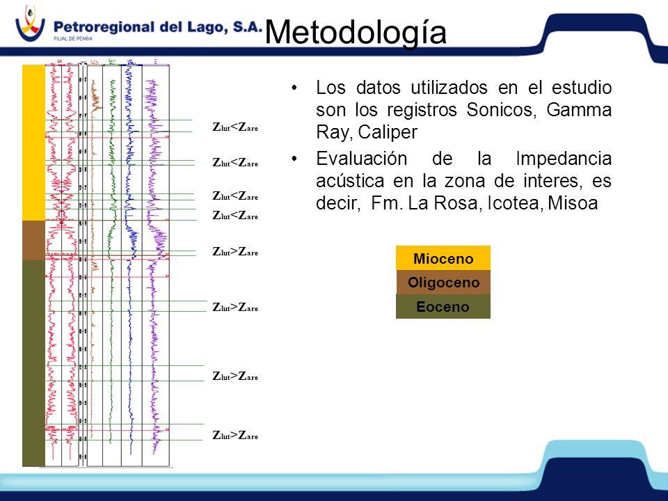 Los datos utilizados en el estudio son los registros Sonicos, Gamma Ray, Caliper Evaluación de la Impedancia acústica en la zona de interes, es decir,