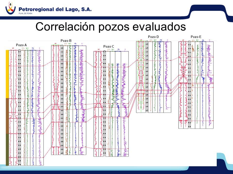 Correlación pozos evaluados GRCAL Soni VEL Z GRCAL Soni VEL Z GRCAL Soni VEL Z GRCAL Soni VEL Z GRCAL Soni VEL Z Pozo A Pozo B Pozo C Pozo DPozo E