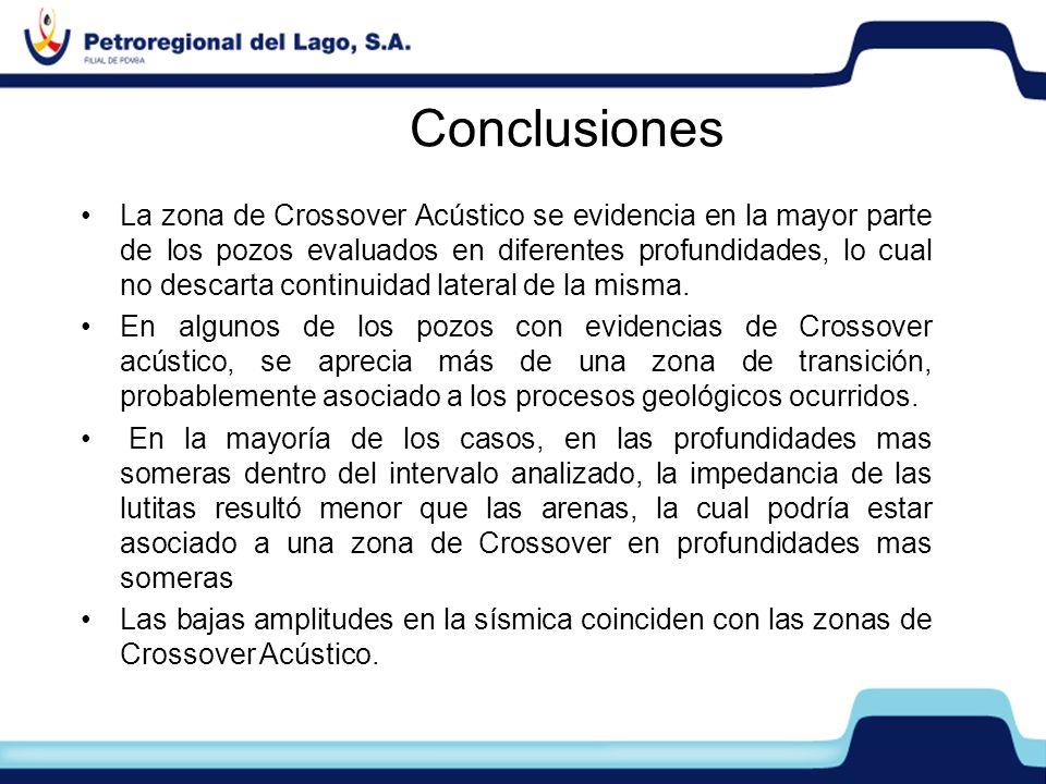 Conclusiones La zona de Crossover Acústico se evidencia en la mayor parte de los pozos evaluados en diferentes profundidades, lo cual no descarta cont