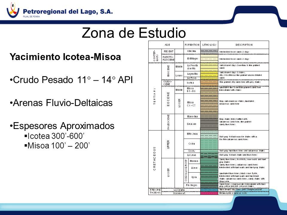 Zona de Estudio Yacimiento Icotea-Misoa Crudo Pesado 11° – 14° API Arenas Fluvio-Deltaicas Espesores Aproximados Icotea 300-600 Misoa 100 – 200