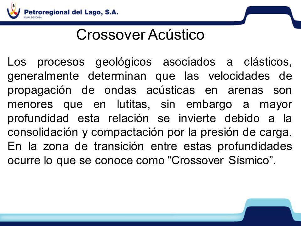 Los procesos geológicos asociados a clásticos, generalmente determinan que las velocidades de propagación de ondas acústicas en arenas son menores que