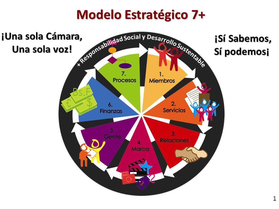 Modelo Estratégico 7+ ¡Una sola Cámara, Una sola voz.