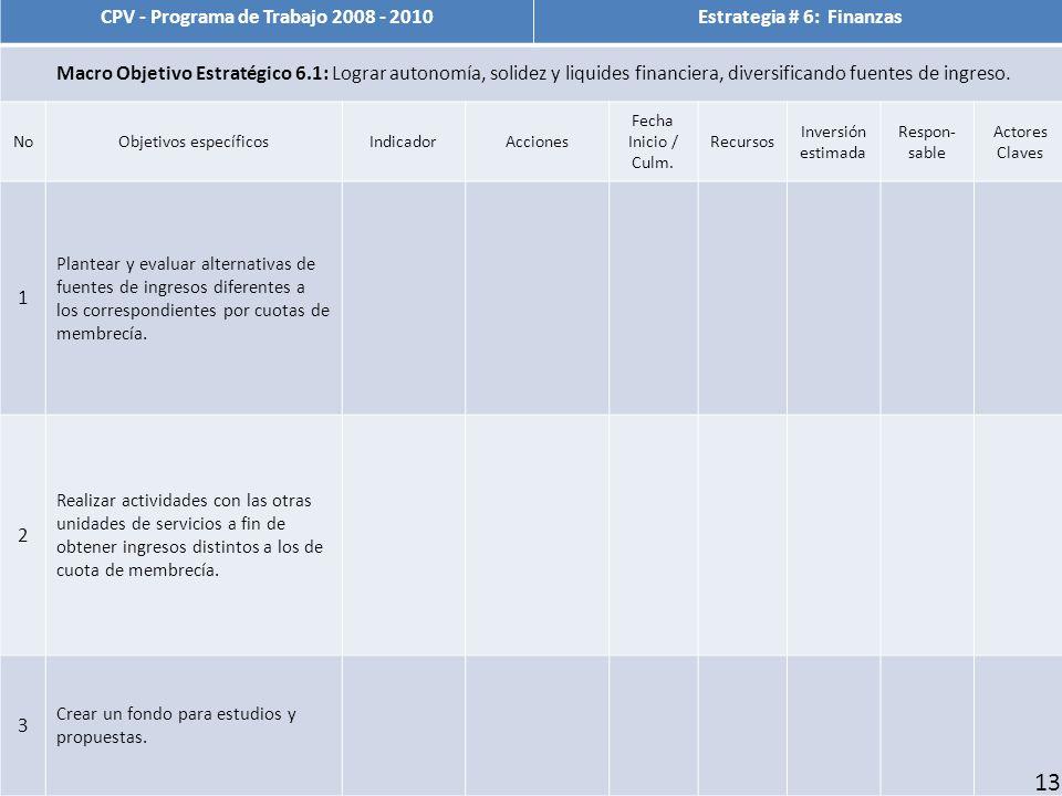 CONFIDENCIAL – Documento Clasificado de la Cámara Petrolera de Venezuela - © 2008.
