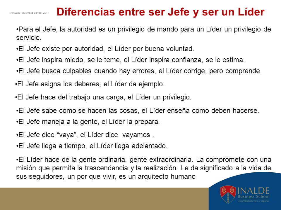 Diferencias entre ser Jefe y ser un Líder INALDE - Business School 2011 Para el Jefe, la autoridad es un privilegio de mando para un Líder un privileg