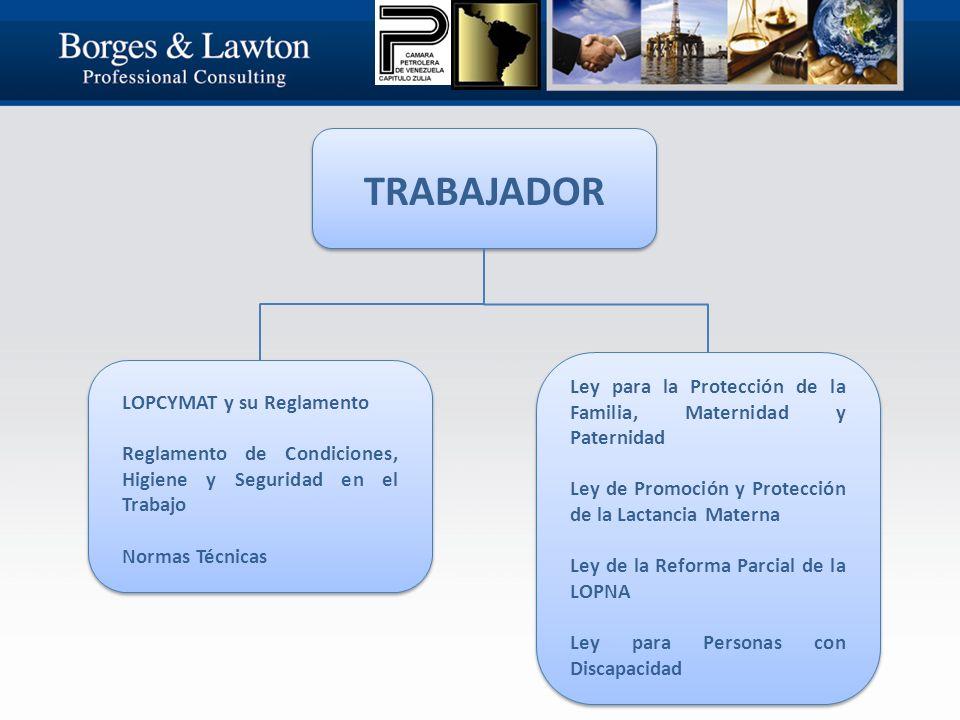 TRABAJADOR LOPCYMAT y su Reglamento Reglamento de Condiciones, Higiene y Seguridad en el Trabajo Normas Técnicas Ley para la Protección de la Familia, Maternidad y Paternidad Ley de Promoción y Protección de la Lactancia Materna Ley de la Reforma Parcial de la LOPNA Ley para Personas con Discapacidad