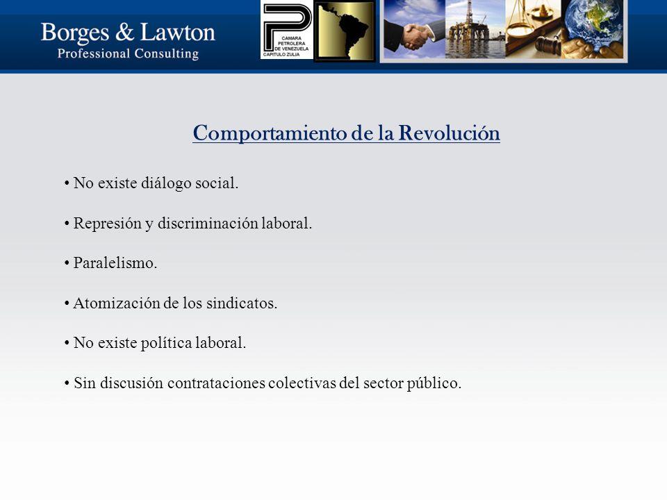 Comportamiento de la Revolución No existe diálogo social.