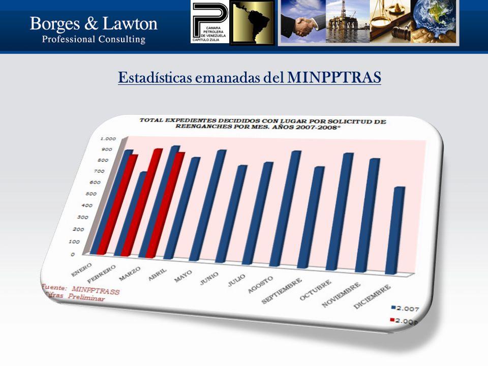 Estadísticas emanadas del MINPPTRAS
