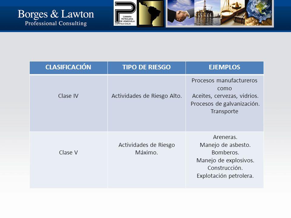 CLASIFICACIÓNTIPO DE RIESGOEJEMPLOS Clase IVActividades de Riesgo Alto.