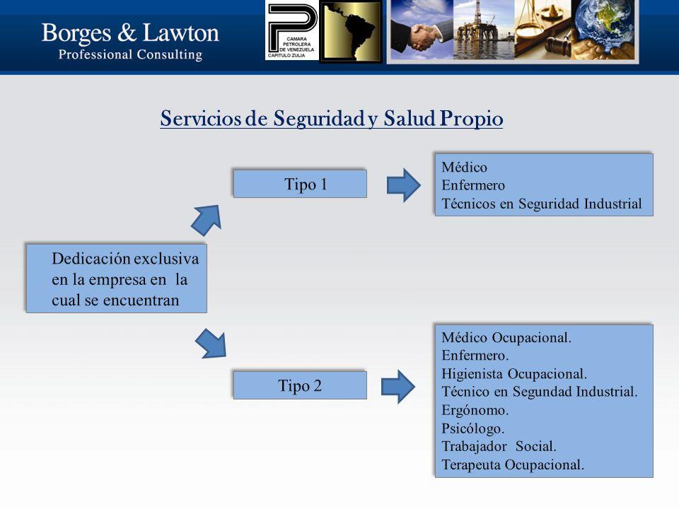 Servicios de Seguridad y Salud Propio