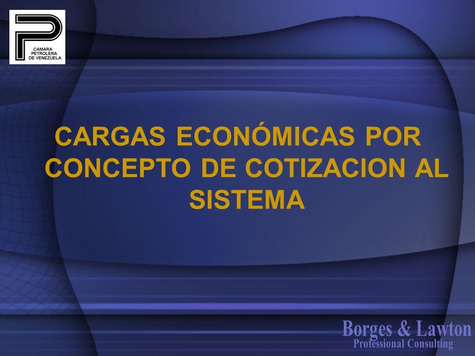 CARGAS ECONÓMICAS POR CONCEPTO DE COTIZACION AL SISTEMA