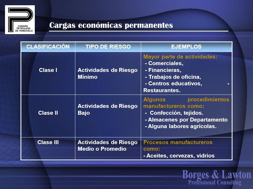 Cargas económicas permanentes CLASIFICACIÓNTIPO DE RIESGOEJEMPLOS Clase IActividades de Riesgo Mínimo Mayor parte de actividades: - Comerciales, - Fin