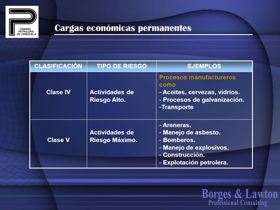 Cargas económicas permanentes CLASIFICACIÓNTIPO DE RIESGOEJEMPLOS Clase IVActividades de Riesgo Alto. Procesos manufactureros como - Aceites, cervezas