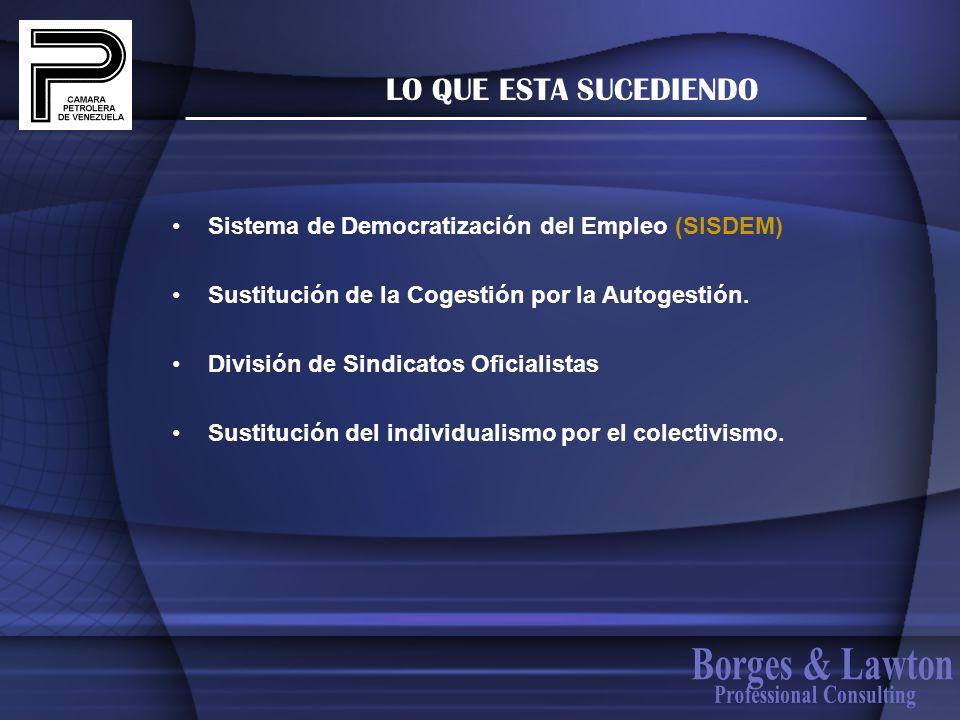 LO QUE ESTA SUCEDIENDO Sistema de Democratización del Empleo (SISDEM) Sustitución de la Cogestión por la Autogestión. División de Sindicatos Oficialis