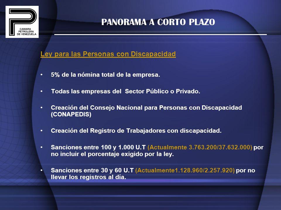 Ley para las Personas con Discapacidad 5% de la nómina total de la empresa. Todas las empresas del Sector Público o Privado. Creación del Consejo Naci