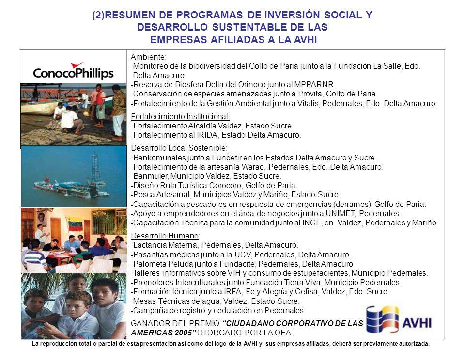 (2)RESUMEN DE PROGRAMAS DE INVERSIÓN SOCIAL Y DESARROLLO SUSTENTABLE DE LAS EMPRESAS AFILIADAS A LA AVHI Ambiente: -Monitoreo de la biodiversidad del