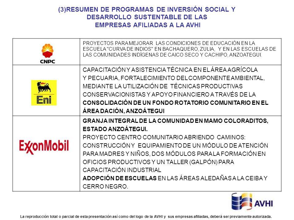 (3)RESUMEN DE PROGRAMAS DE INVERSIÓN SOCIAL Y DESARROLLO SUSTENTABLE DE LAS EMPRESAS AFILIADAS A LA AVHI PROYECTOS PARA MEJORAR LAS CONDICIONES DE EDU