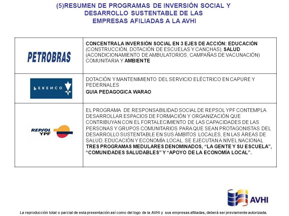 CONCENTRA LA INVERSIÓN SOCIAL EN 3 EJES DE ACCIÓN: EDUCACIÓN (CONSTRUCCIÓN, DOTACIÓN DE ESCUELAS Y CANCHAS), SALUD (ACONDICIONAMIENTO DE AMBULATORIOS,