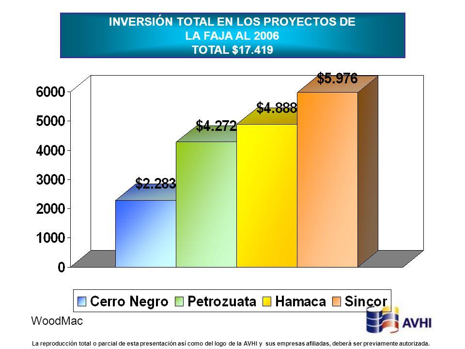WoodMac INVERSIÓN TOTAL EN LOS PROYECTOS DE LA FAJA AL 2006 TOTAL $17.419 La reproducción total o parcial de esta presentación así como del logo de la