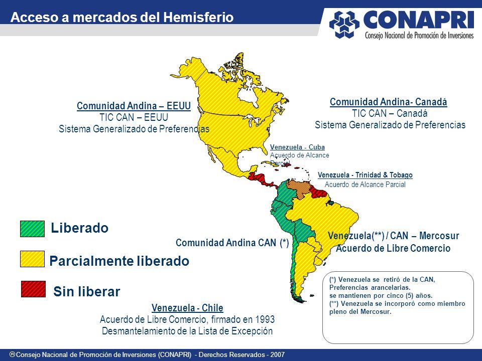 Consejo Nacional de Promoción de Inversiones (CONAPRI) - Derechos Reservados - 2007 Venezuela - Trinidad & Tobago Acuerdo de Alcance Parcial Comunidad Andina – EEUU TIC CAN – EEUU Sistema Generalizado de Preferencias Comunidad Andina- Canadá TIC CAN – Canadá Sistema Generalizado de Preferencias Venezuela(**) / CAN – Mercosur Acuerdo de Libre Comercio Comunidad Andina CAN (*) Liberado Sin liberar Parcialmente liberado Venezuela - Chile Acuerdo de Libre Comercio, firmado en 1993 Desmantelamiento de la Lista de Excepción Venezuela - Cuba Acuerdo de Alcance Parcial (*) Venezuela se retiró de la CAN, Preferencias arancelarias.