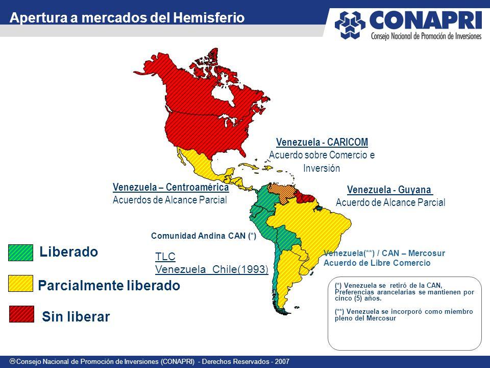 Consejo Nacional de Promoción de Inversiones (CONAPRI) - Derechos Reservados - 2007 Venezuela – Centroamérica Acuerdos de Alcance Parcial Venezuela - CARICOM Acuerdo sobre Comercio e Inversión Venezuela - Guyana Acuerdo de Alcance Parcial Comunidad Andina CAN (*) TLC Venezuela_Chile(1993 ) Liberado Sin liberar Parcialmente liberado Venezuela(**) / CAN – Mercosur Acuerdo de Libre Comercio (*) Venezuela se retiró de la CAN, Preferencias arancelarias se mantienen por cinco (5) años.