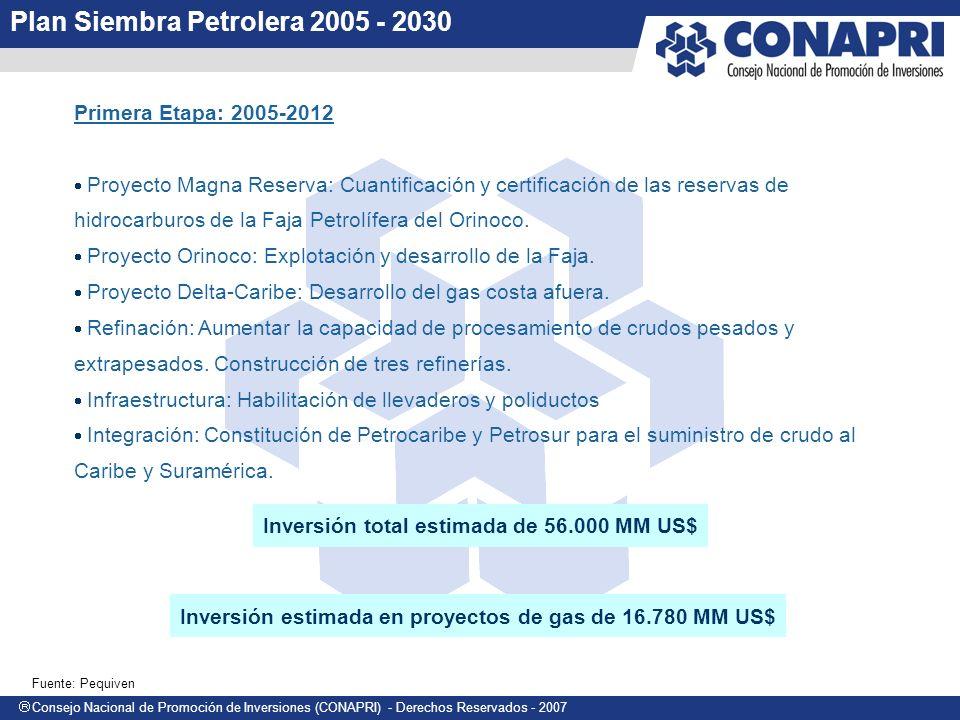 Consejo Nacional de Promoción de Inversiones (CONAPRI) - Derechos Reservados - 2007 Plan Siembra Petrolera 2005 - 2030 Primera Etapa: 2005-2012 Proyecto Magna Reserva: Cuantificación y certificación de las reservas de hidrocarburos de la Faja Petrolífera del Orinoco.