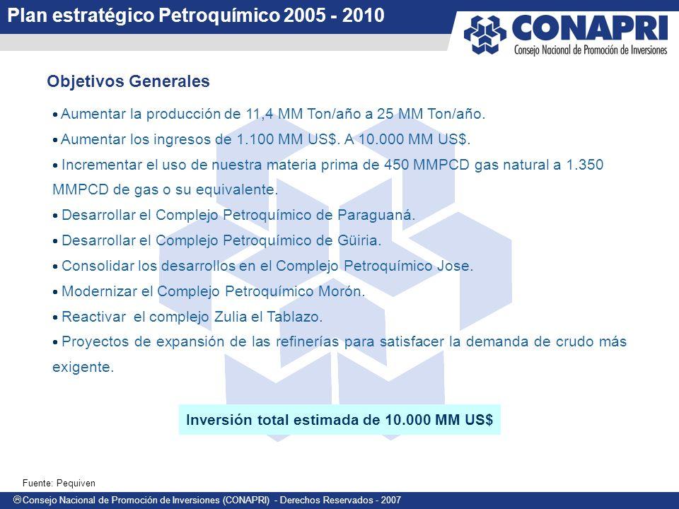 Consejo Nacional de Promoción de Inversiones (CONAPRI) - Derechos Reservados - 2007 Plan estratégico Petroquímico 2005 - 2010 Aumentar la producción de 11,4 MM Ton/año a 25 MM Ton/año.