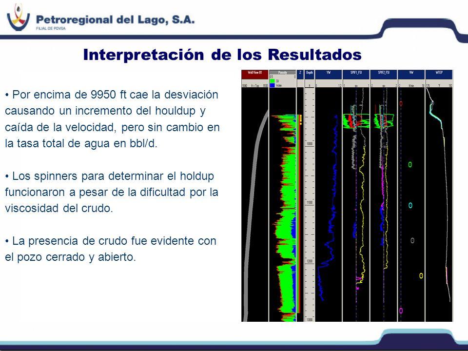 Basado en la data, los resultados se interpretaron en la siguiente forma: Se observo flujo cruzado durante el cierre del pozo desde las arenas mas profundas desde las arenas mas profunda (12500 ft - 9560 ft).