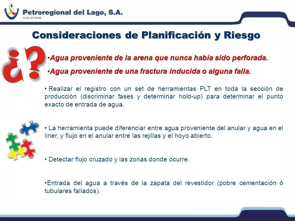 Consideraciones de Planificación y Riesgo Diseño de la sarta de registro y procedimiento operacional.
