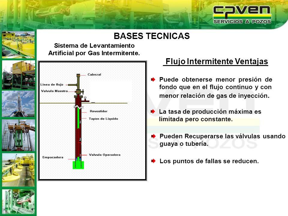 Flujo Intermitente Ventajas Puede obtenerse menor presión de fondo que en el flujo continuo y con menor relación de gas de inyección. La tasa de produ