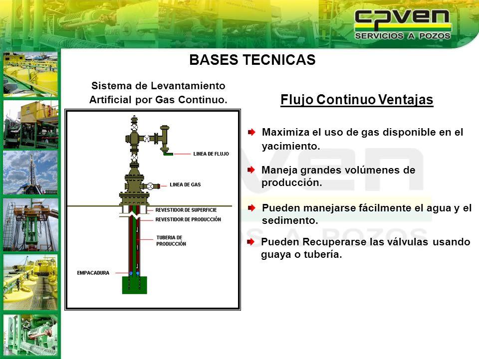 Sistema de Levantamiento Artificial por Gas Continuo. Pueden manejarse fácilmente el agua y el sedimento. Flujo Continuo Ventajas Maximiza el uso de g