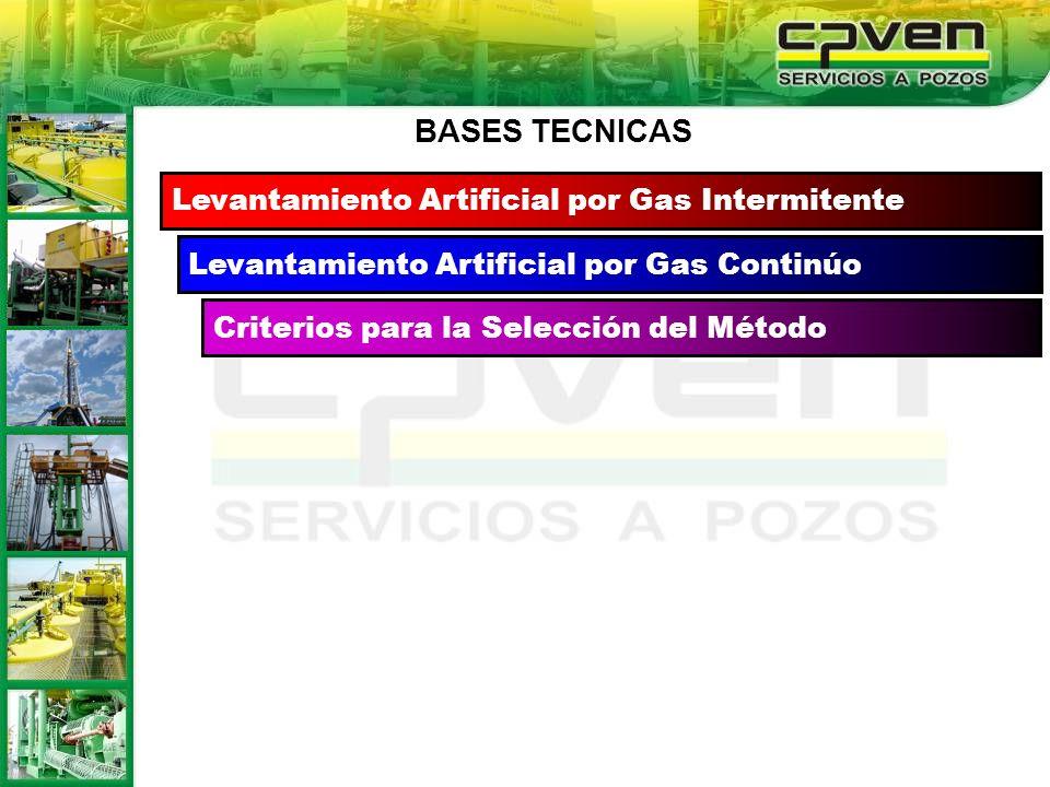 Levantamiento Artificial por Gas Intermitente Levantamiento Artificial por Gas Continúo Criterios para la Selección del Método BASES TECNICAS
