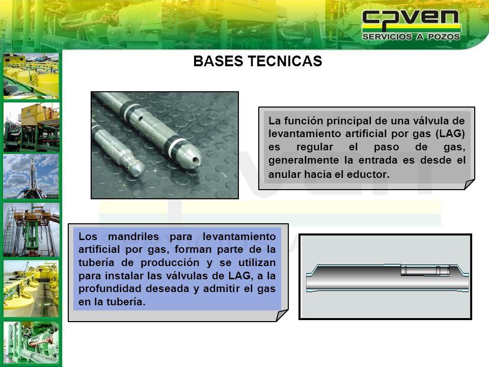 La función principal de una válvula de levantamiento artificial por gas (LAG) es regular el paso de gas, generalmente la entrada es desde el anular ha