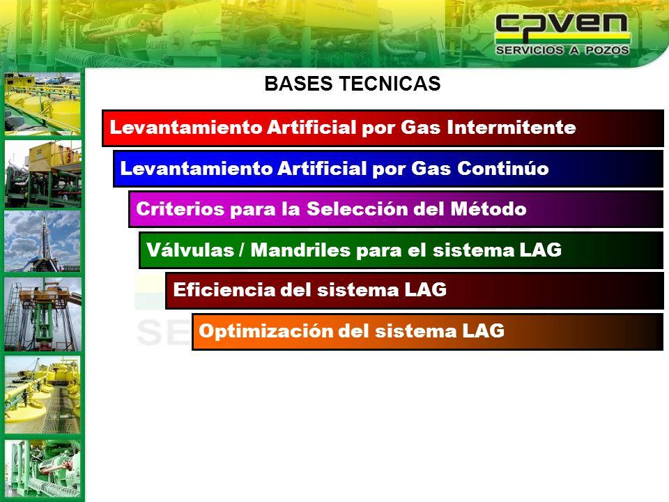Levantamiento Artificial por Gas Continúo Criterios para la Selección del Método Válvulas / Mandriles para el sistema LAG Eficiencia del sistema LAG O
