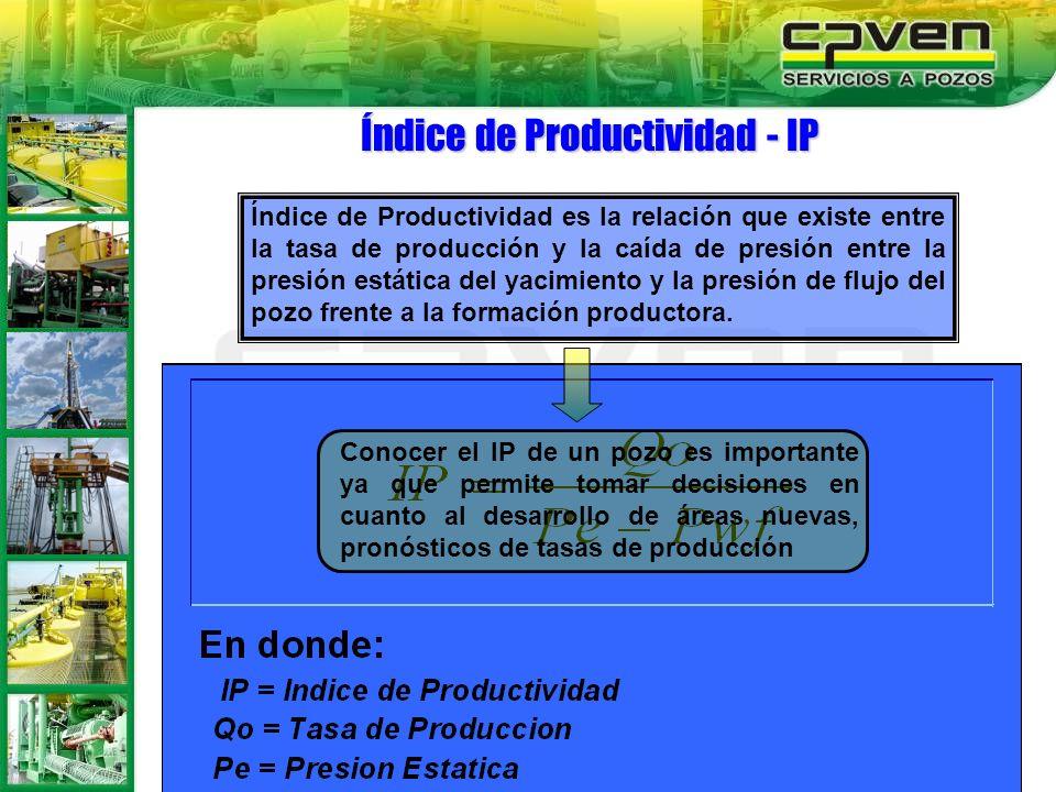 Índice de Productividad - IP Índice de Productividad es la relación que existe entre la tasa de producción y la caída de presión entre la presión está