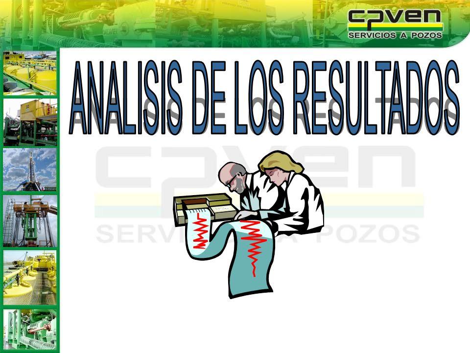 Índice de productividad de los pozos del yacimiento B-6-X.85 ANALISIS DE LOS RESULTADOS
