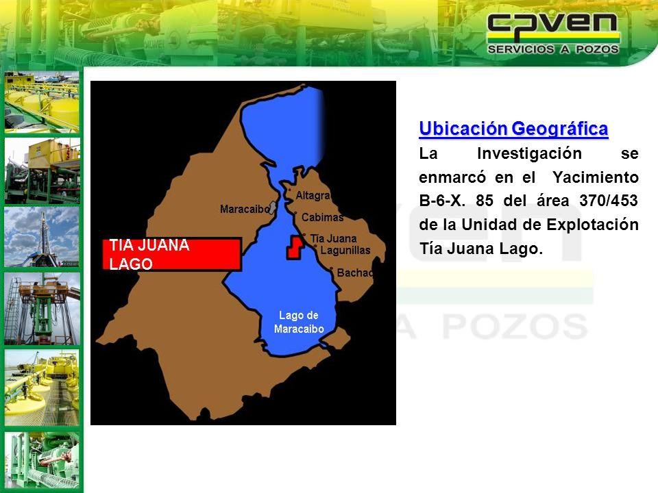 Ubicación Geográfica La Investigación se enmarcó en el Yacimiento B-6-X. 85 del área 370/453 de la Unidad de Explotación Tía Juana Lago.