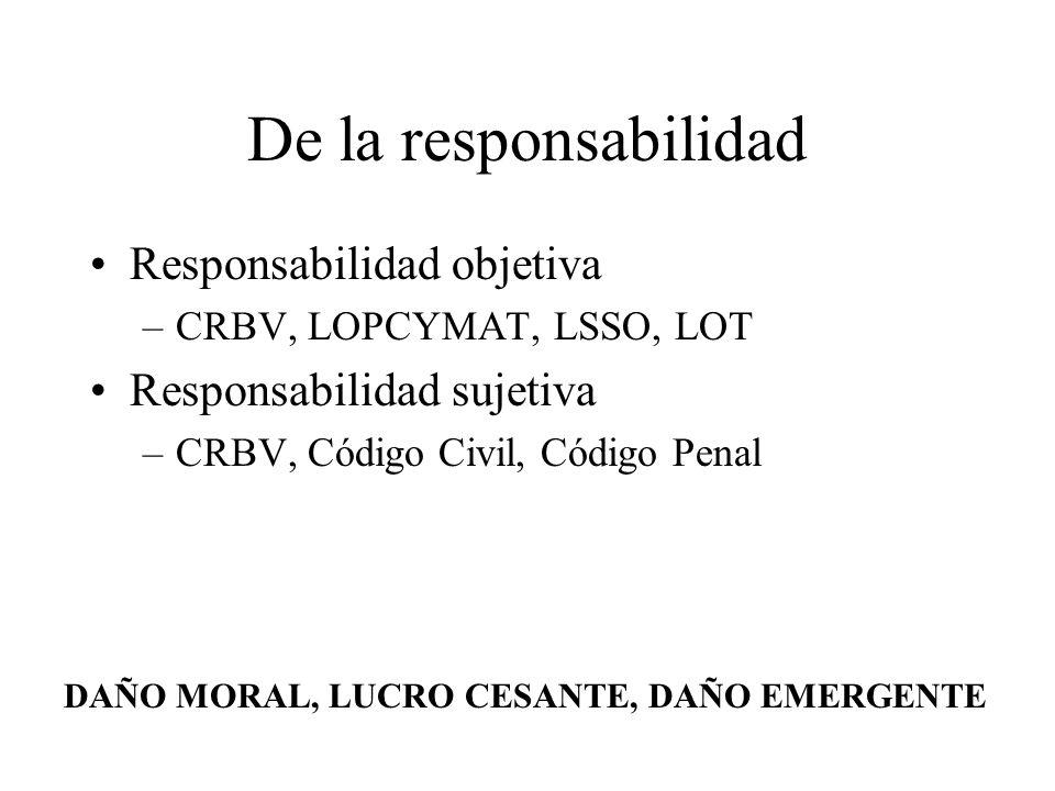 De la responsabilidad Responsabilidad objetiva –CRBV, LOPCYMAT, LSSO, LOT Responsabilidad sujetiva –CRBV, Código Civil, Código Penal DAÑO MORAL, LUCRO