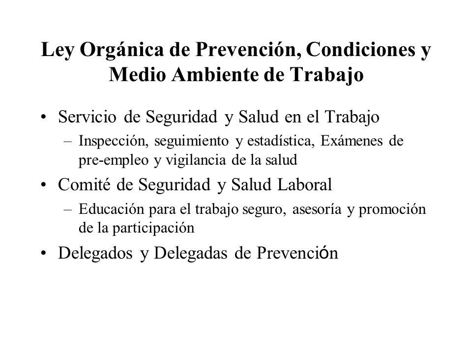 Ley Orgánica de Prevención, Condiciones y Medio Ambiente de Trabajo Servicio de Seguridad y Salud en el Trabajo –Inspección, seguimiento y estadística
