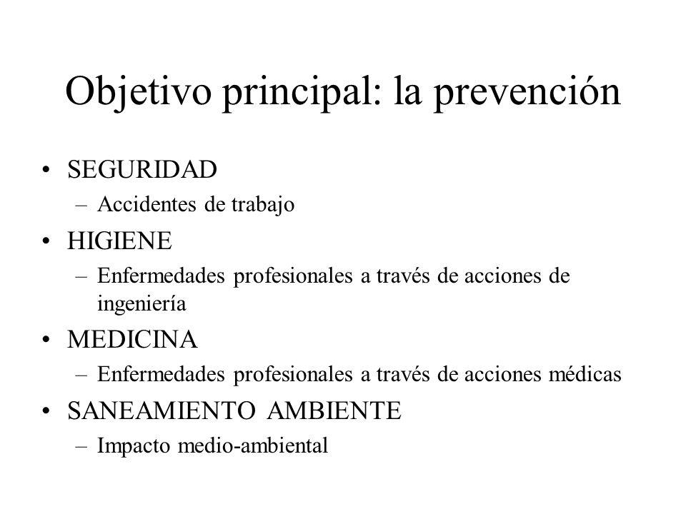 Objetivo principal: la prevención SEGURIDAD –Accidentes de trabajo HIGIENE –Enfermedades profesionales a través de acciones de ingeniería MEDICINA –En
