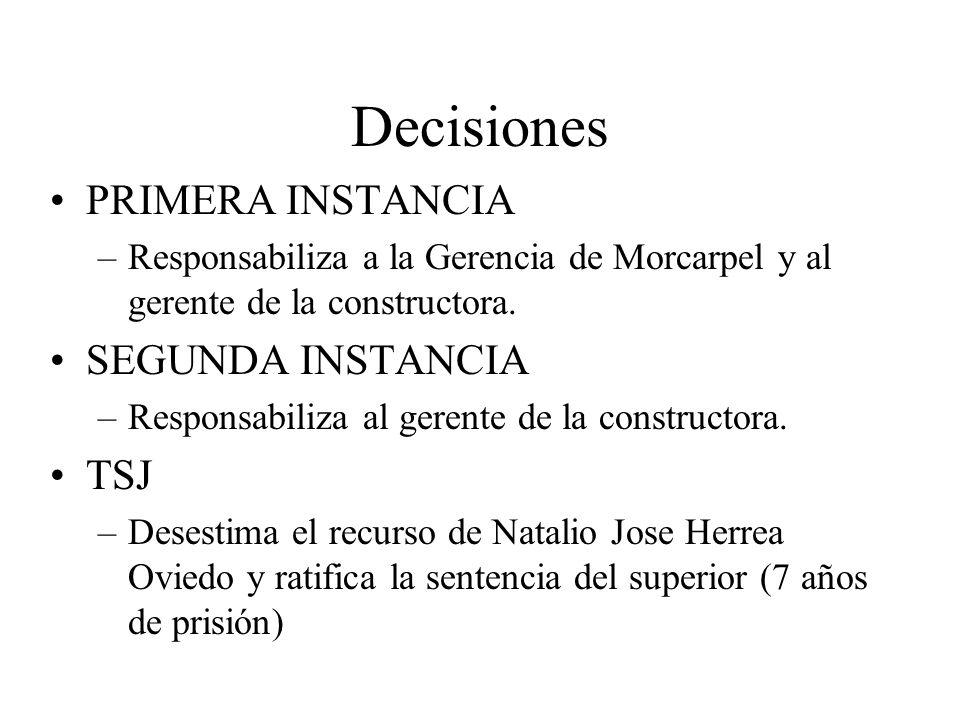 Decisiones PRIMERA INSTANCIA –Responsabiliza a la Gerencia de Morcarpel y al gerente de la constructora. SEGUNDA INSTANCIA –Responsabiliza al gerente