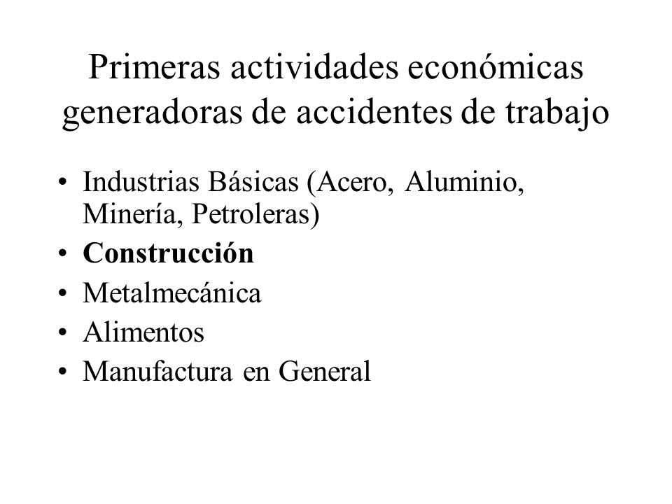 Primeras actividades económicas generadoras de accidentes de trabajo Industrias Básicas (Acero, Aluminio, Minería, Petroleras) Construcción Metalmecán
