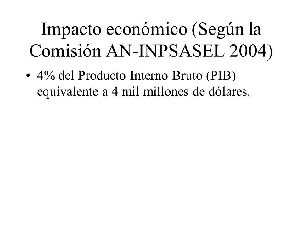CASO: Deudos de Jhon Elton Duran contra J.J.H S.R.L., Construcciones y Montajes Industriales Decisión del TSJ del 31-3-2000 Juez: Rafael Pérez Perdomo