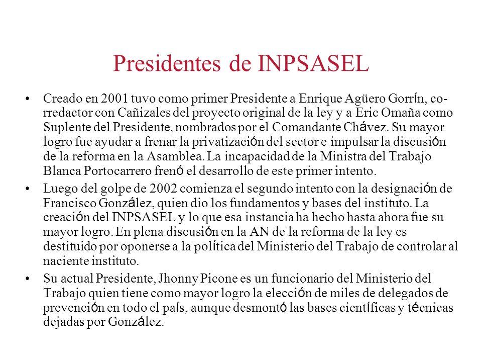 Presidentes de INPSASEL Creado en 2001 tuvo como primer Presidente a Enrique Agüero Gorr í n, co- rredactor con Cañizales del proyecto original de la ley y a Eric Omaña como Suplente del Presidente, nombrados por el Comandante Ch á vez.
